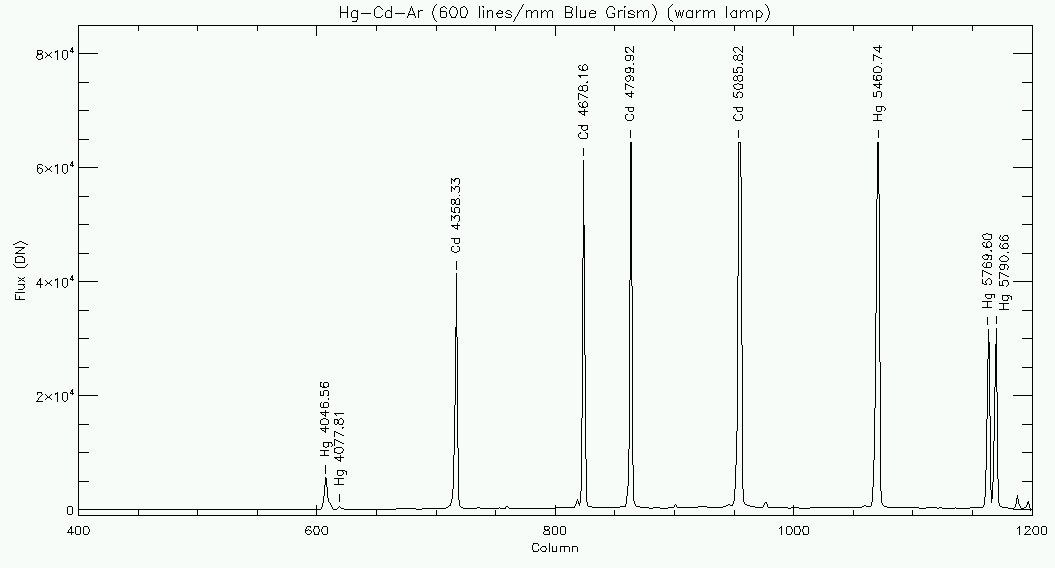 Nickel Spectrograph User S Manual Calibration Lamp Spectra
